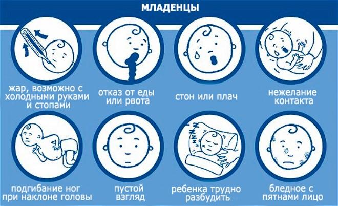 симптомы у младенцев при менингите