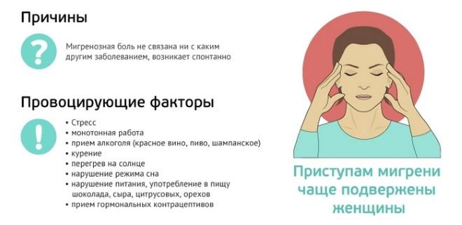 причины появления мигрени
