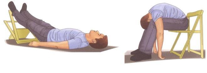 симптомы потери сознания